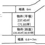 土地情報・宇都宮市下岡本(16775)