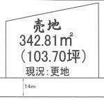 土地情報・宇都宮市柳田町(16852)