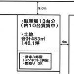 事業用・投資用物件情報・宇都宮市東浦町(50718)【売り家】